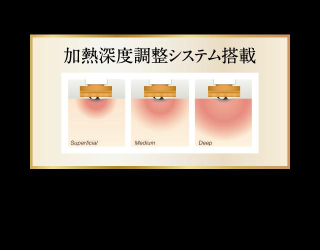 【サーモシェイプ造形術】脂肪燃焼!速痩せ引き締め!